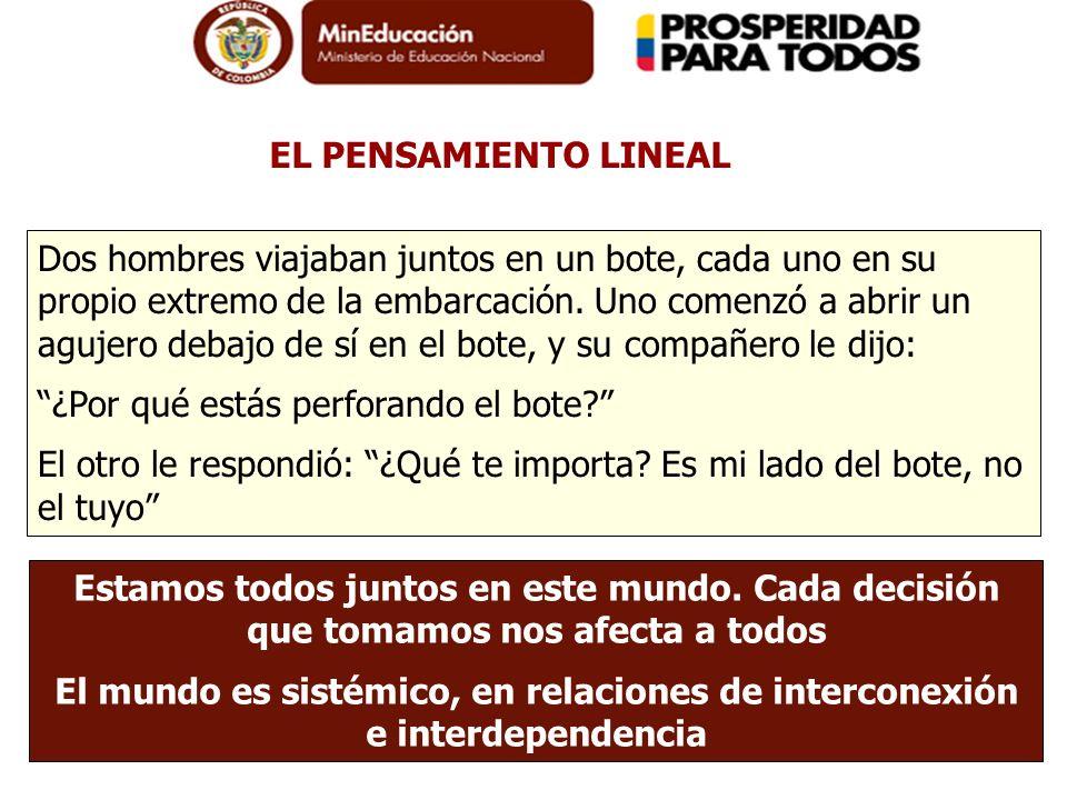 EL PENSAMIENTO LINEAL