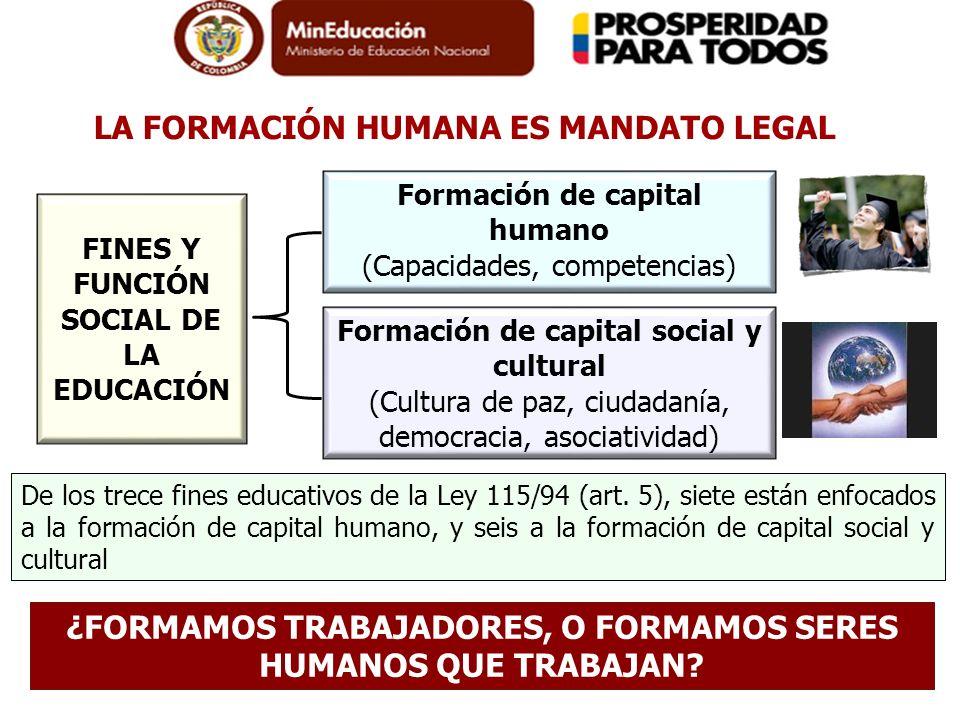 LA FORMACIÓN HUMANA ES MANDATO LEGAL