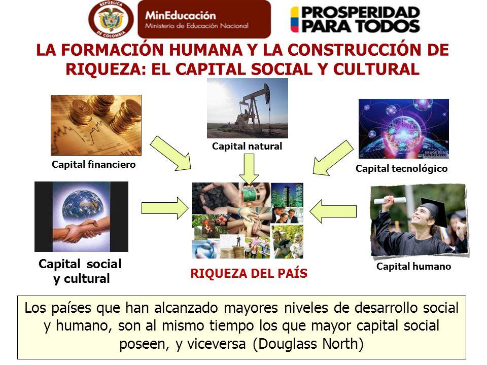 LA FORMACIÓN HUMANA Y LA CONSTRUCCIÓN DE RIQUEZA: EL CAPITAL SOCIAL Y CULTURAL