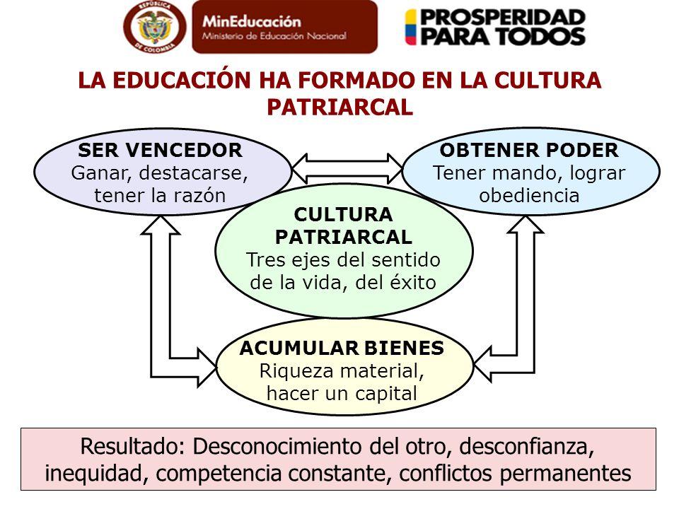LA EDUCACIÓN HA FORMADO EN LA CULTURA PATRIARCAL