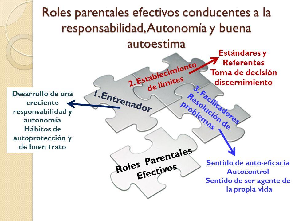 Roles parentales efectivos conducentes a la responsabilidad, Autonomía y buena autoestima