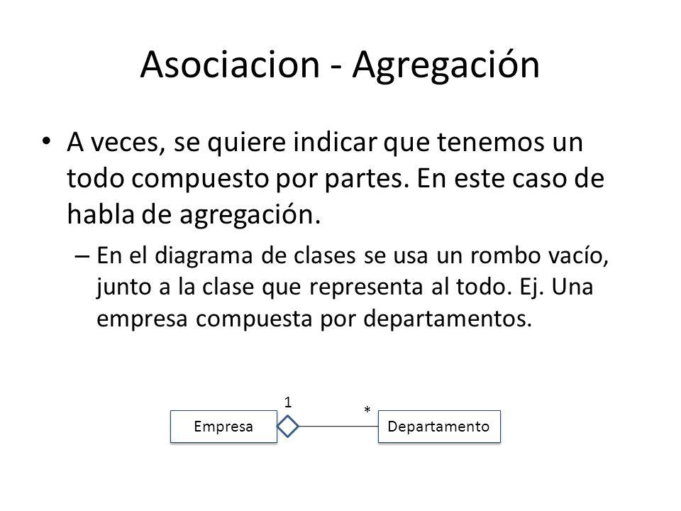 Asociacion - Agregación