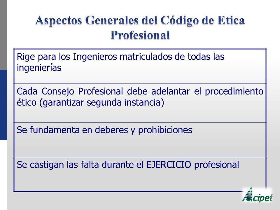 Aspectos Generales del Código de Etica Profesional