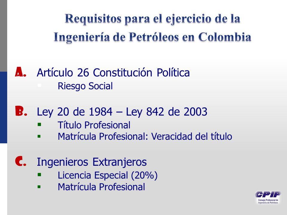 Requisitos para el ejercicio de la Ingeniería de Petróleos en Colombia