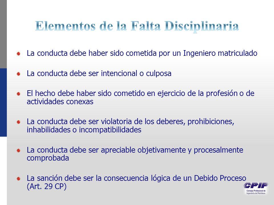 Elementos de la Falta Disciplinaria