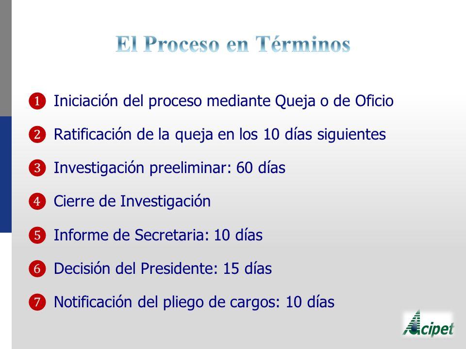 El Proceso en Términos ❶ Iniciación del proceso mediante Queja o de Oficio. ❷ Ratificación de la queja en los 10 días siguientes.