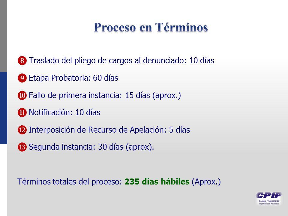 El Proceso en Términos ❽ Traslado del pliego de cargos al denunciado: 10 días. ❾ Etapa Probatoria: 60 días.