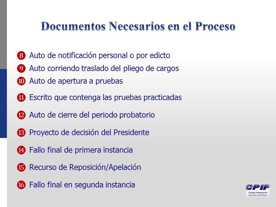 Documentos Necesarios en el Proceso