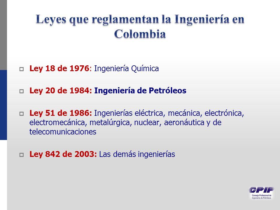 Leyes que reglamentan la Ingeniería en Colombia
