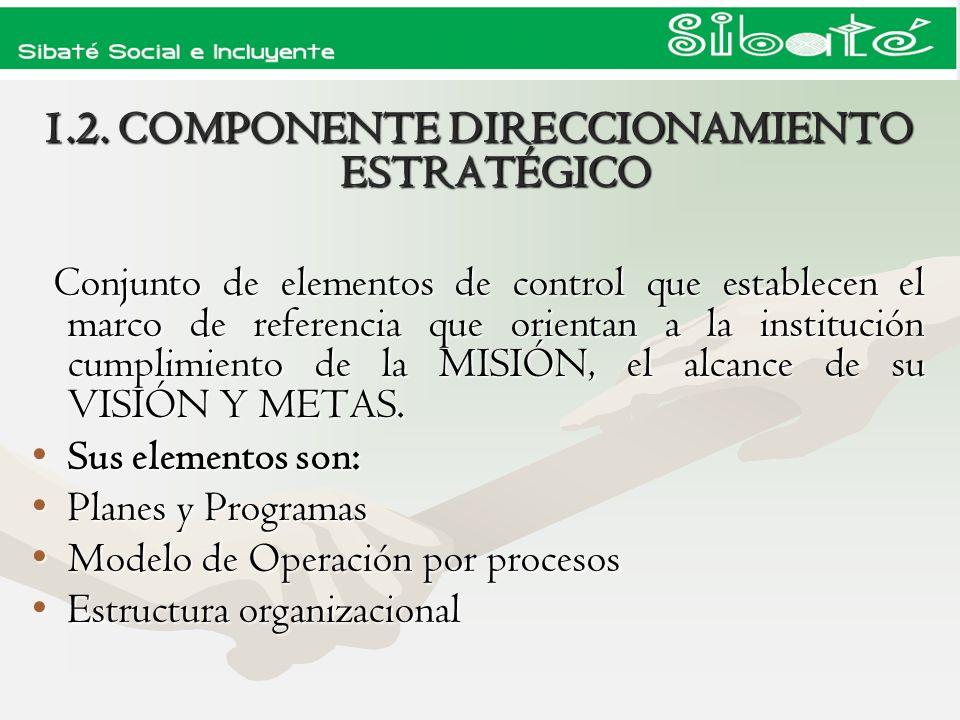 1.2. COMPONENTE DIRECCIONAMIENTO ESTRATÉGICO