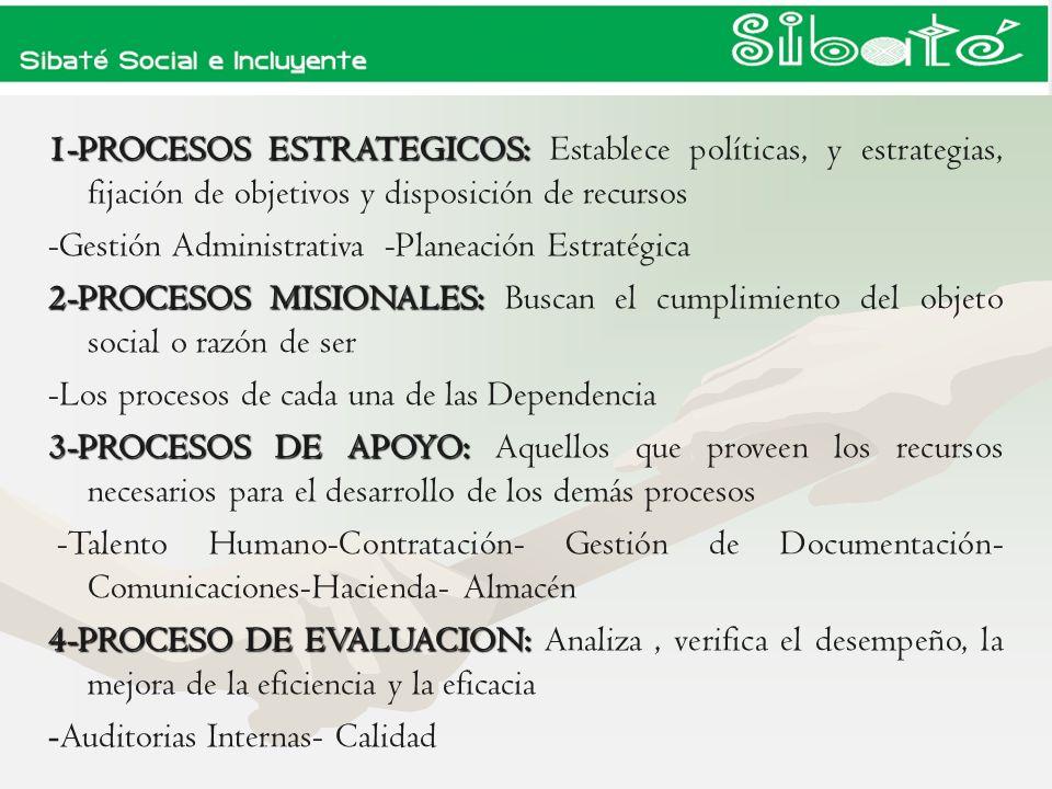 1-PROCESOS ESTRATEGICOS: Establece políticas, y estrategias, fijación de objetivos y disposición de recursos