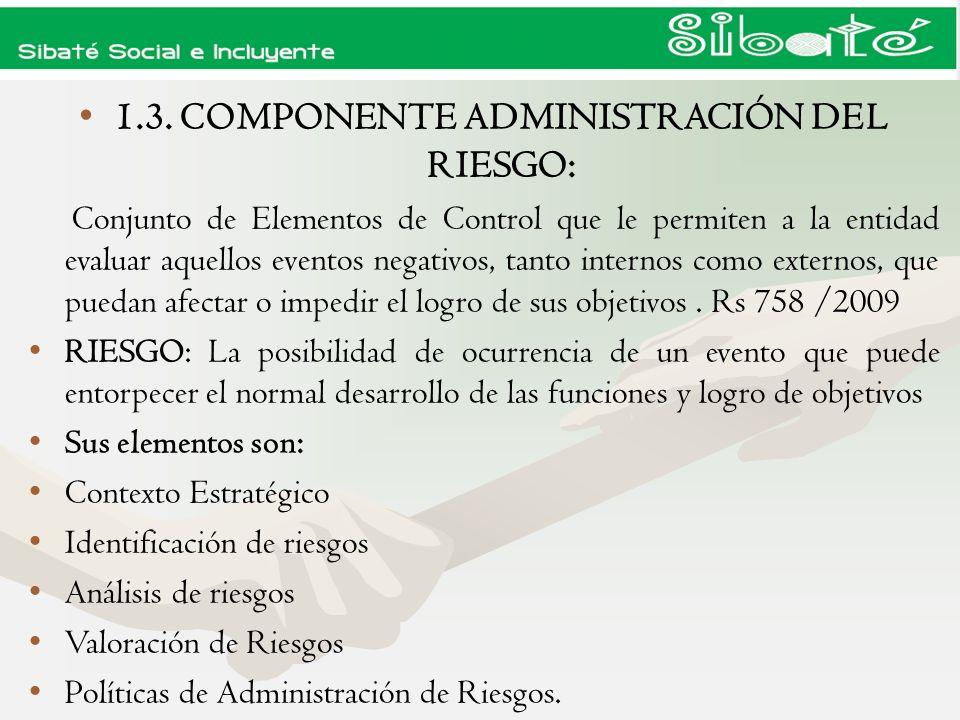 1.3. COMPONENTE ADMINISTRACIÓN DEL RIESGO: