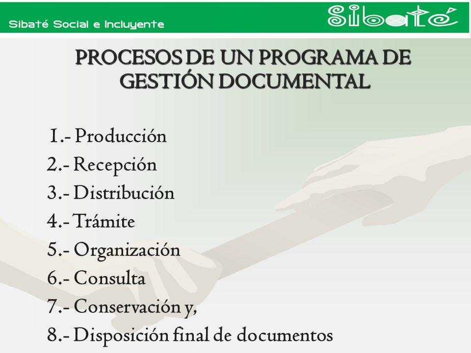 PROCESOS DE UN PROGRAMA DE GESTIÓN DOCUMENTAL