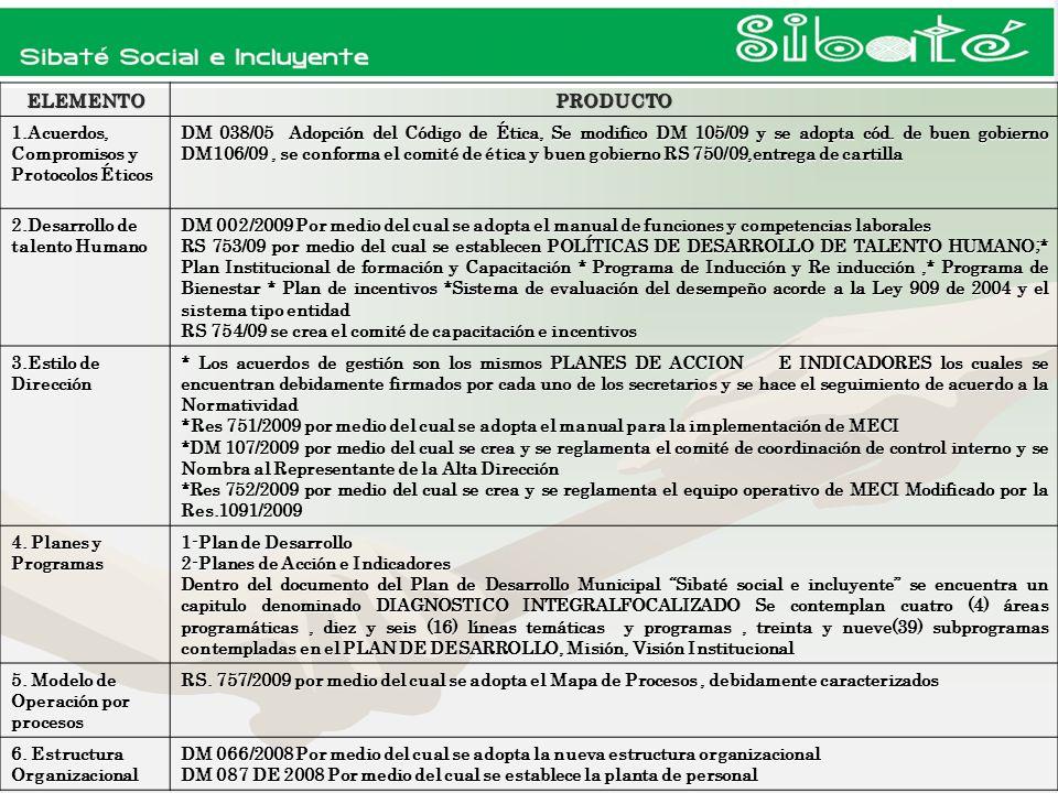 ELEMENTO PRODUCTO 1.Acuerdos, Compromisos y Protocolos Éticos