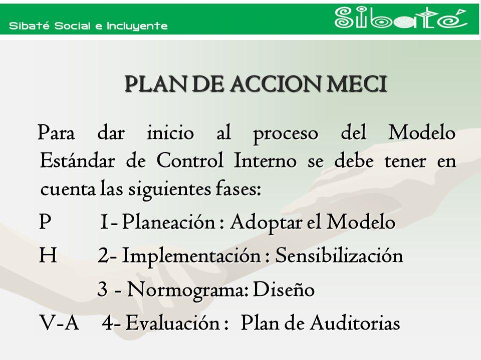 PLAN DE ACCION MECI P 1- Planeación : Adoptar el Modelo