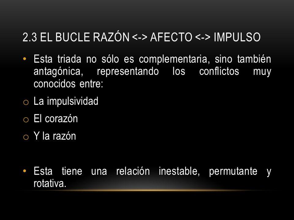 2.3 El bucle razón <-> afecto <-> impulso