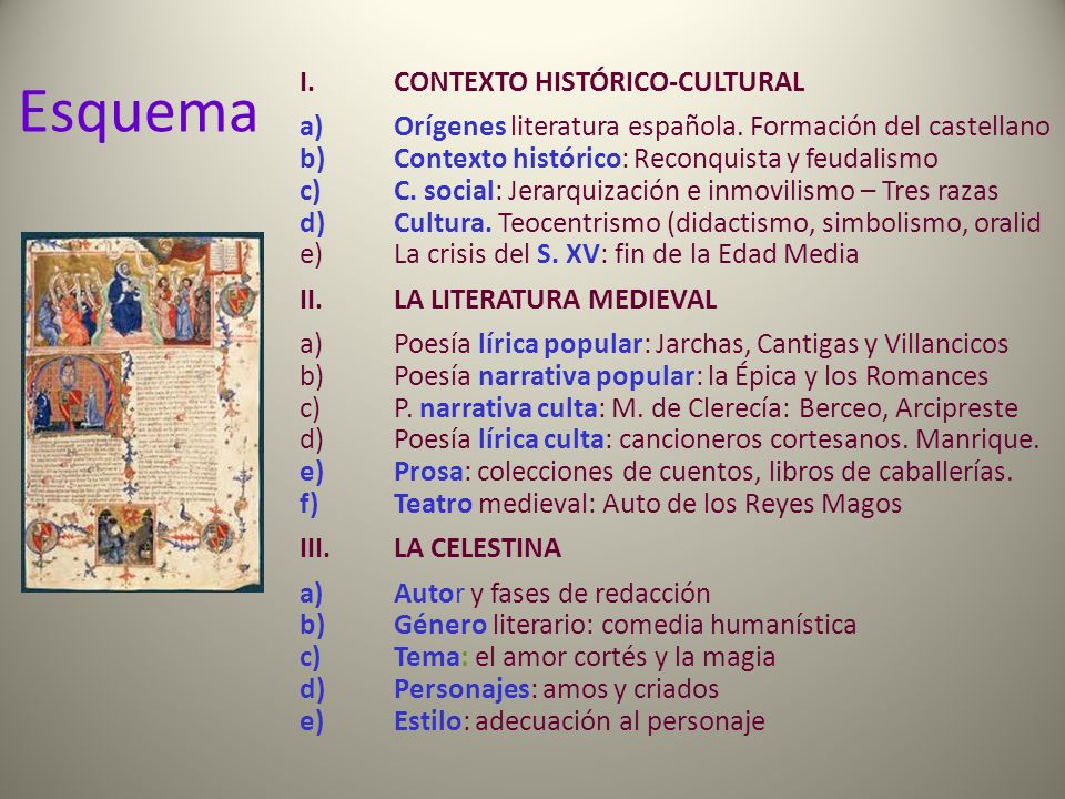 Esquema CONTEXTO HISTÓRICO-CULTURAL
