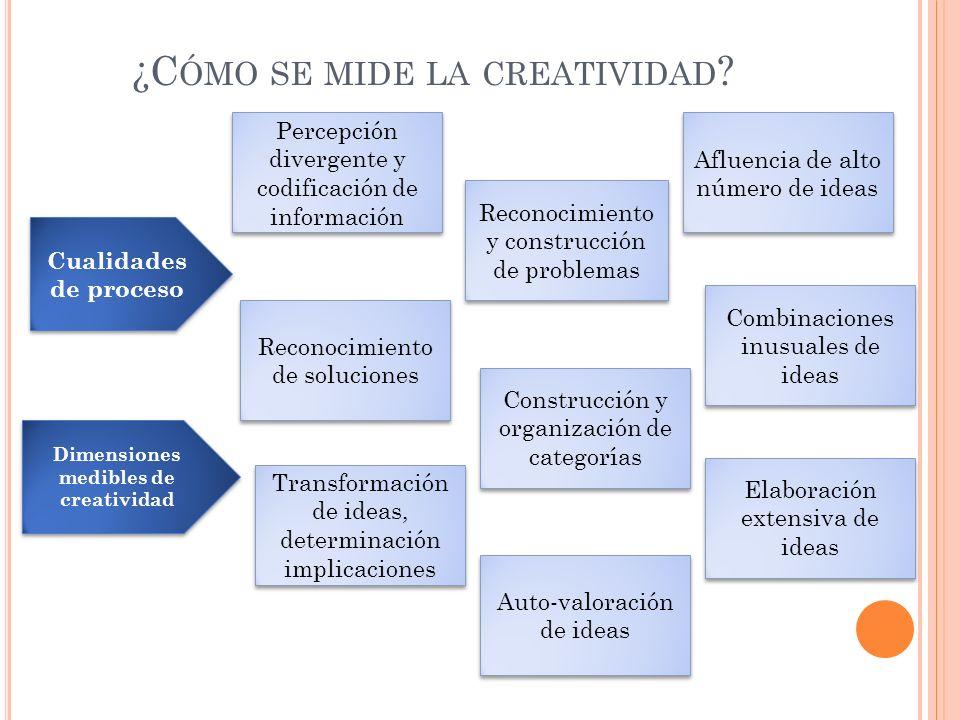 ¿Cómo se mide la creatividad