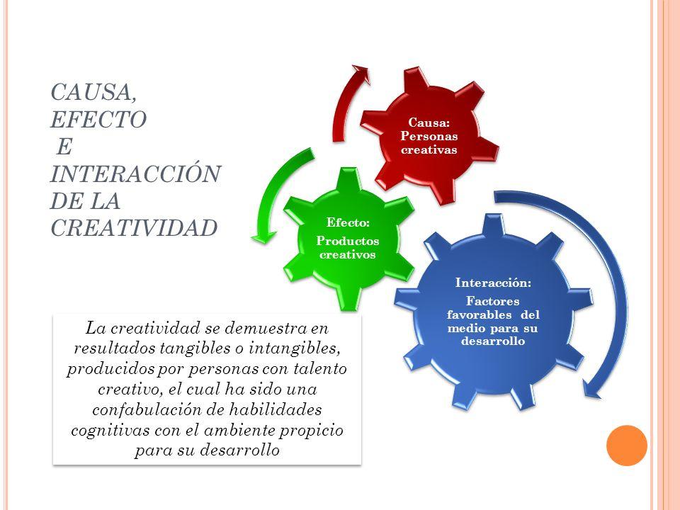 E INTERACCIÓN DE LA CREATIVIDAD
