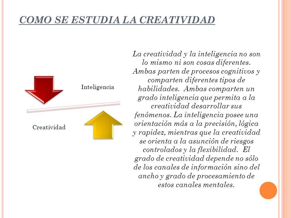 COMO SE ESTUDIA LA CREATIVIDAD