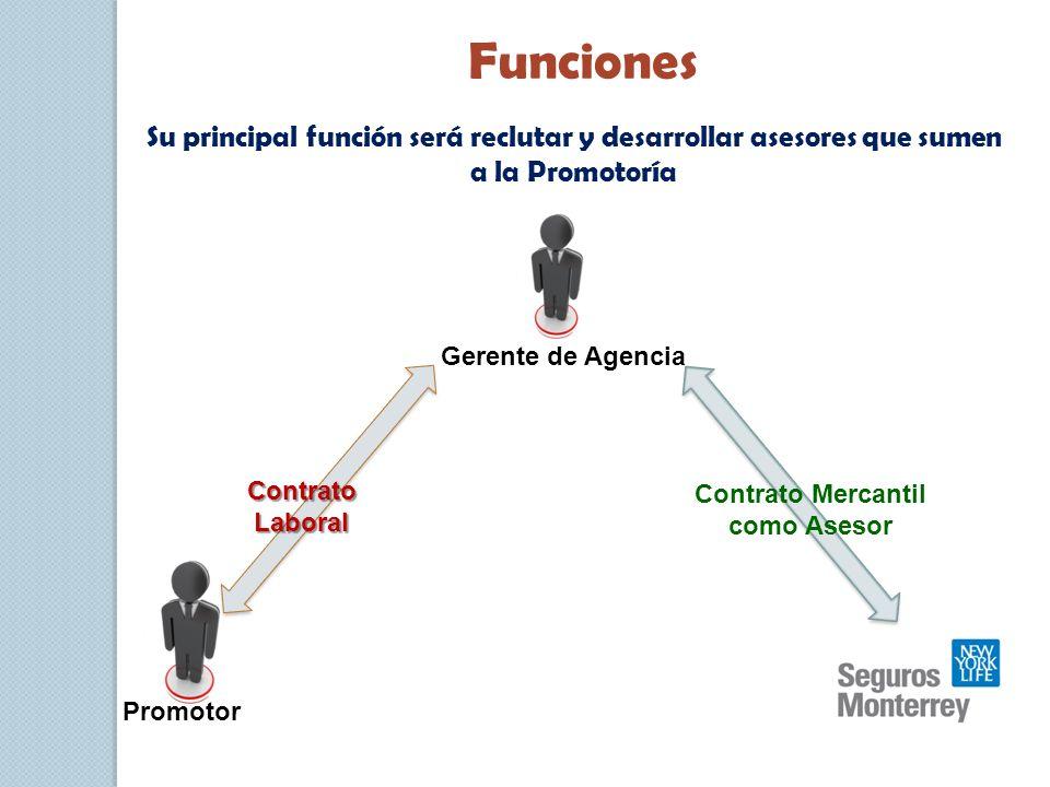 Contrato Mercantil como Asesor