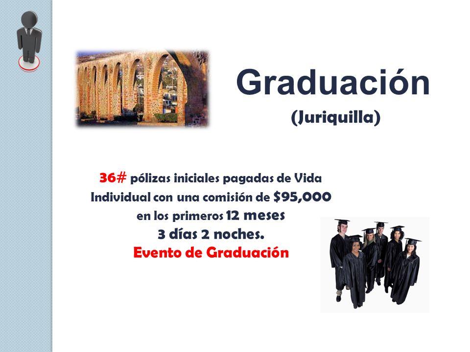 Graduación (Juriquilla)
