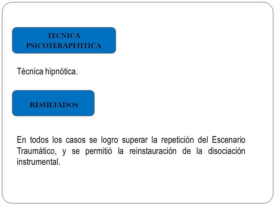 TECNICA PSICOTERAPEUTICA