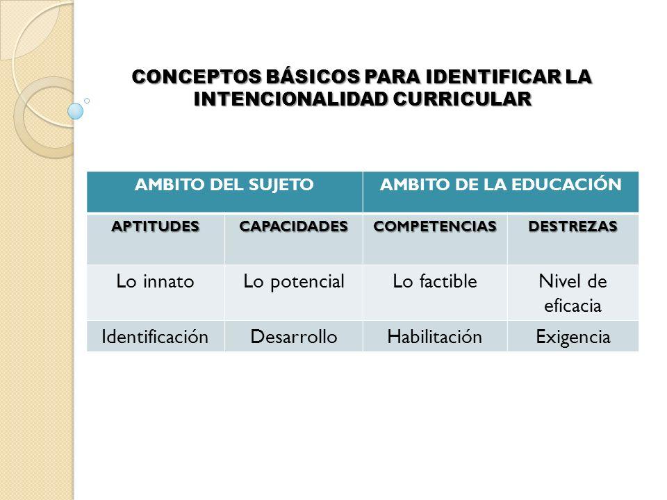 CONCEPTOS BÁSICOS PARA IDENTIFICAR LA INTENCIONALIDAD CURRICULAR