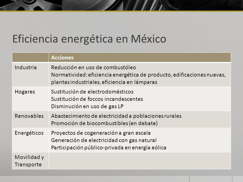 Eficiencia energética en México