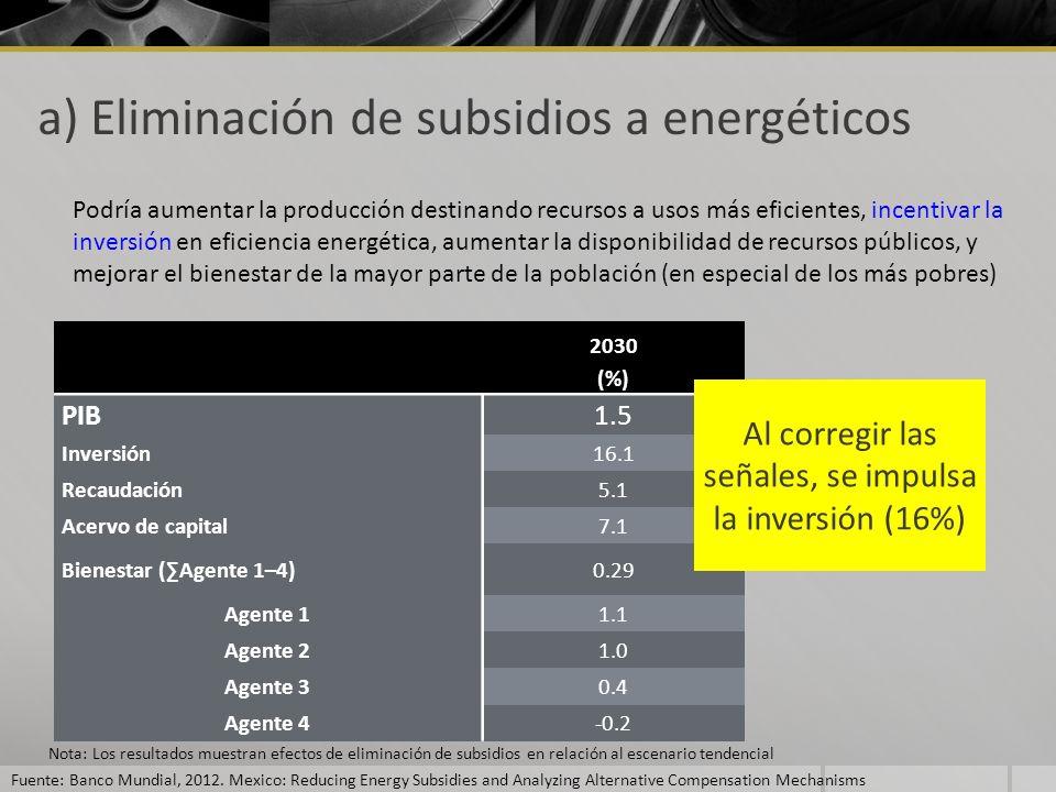 a) Eliminación de subsidios a energéticos