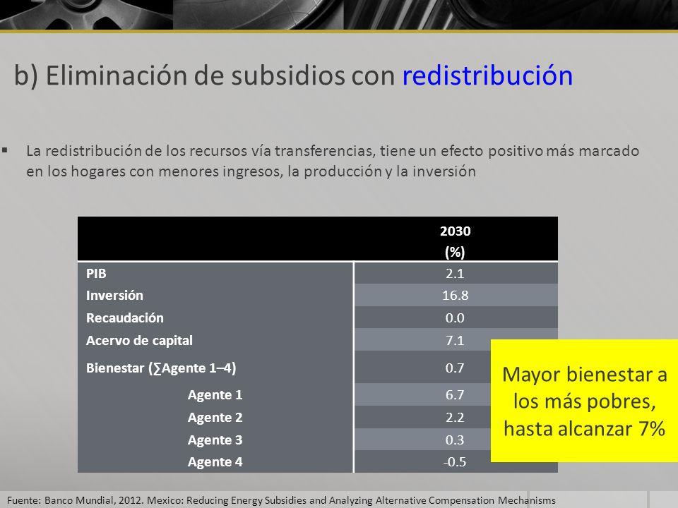 b) Eliminación de subsidios con redistribución