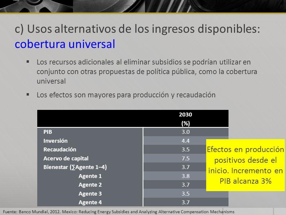 c) Usos alternativos de los ingresos disponibles: cobertura universal