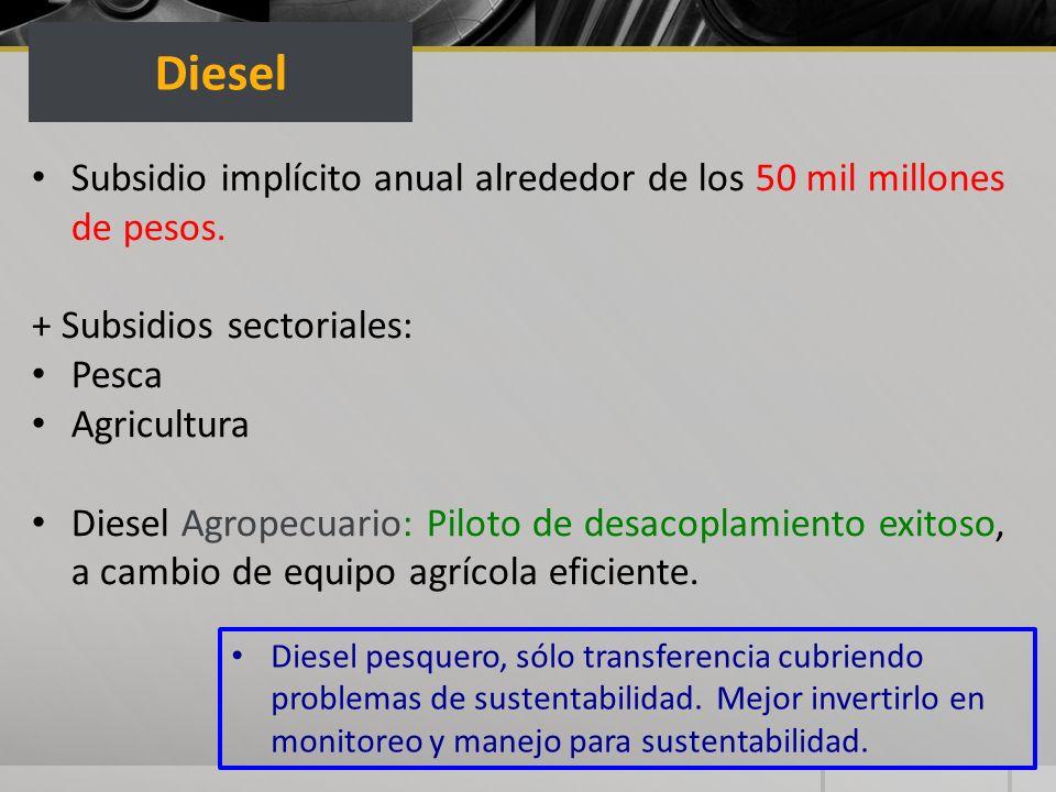 Diesel Subsidio implícito anual alrededor de los 50 mil millones de pesos. + Subsidios sectoriales: