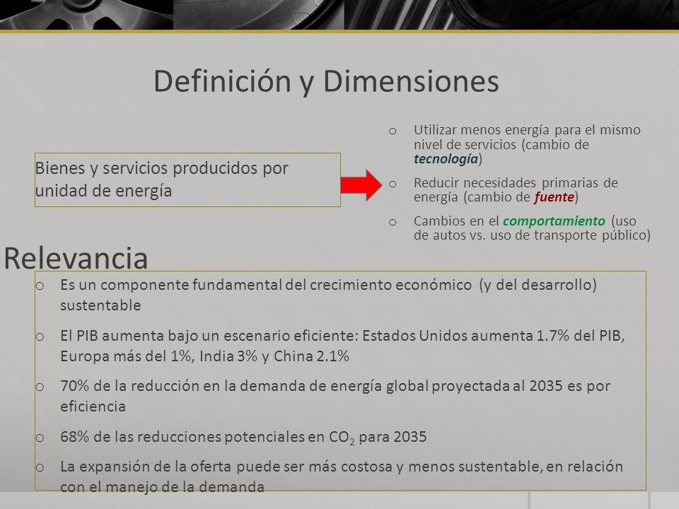 Definición y Dimensiones