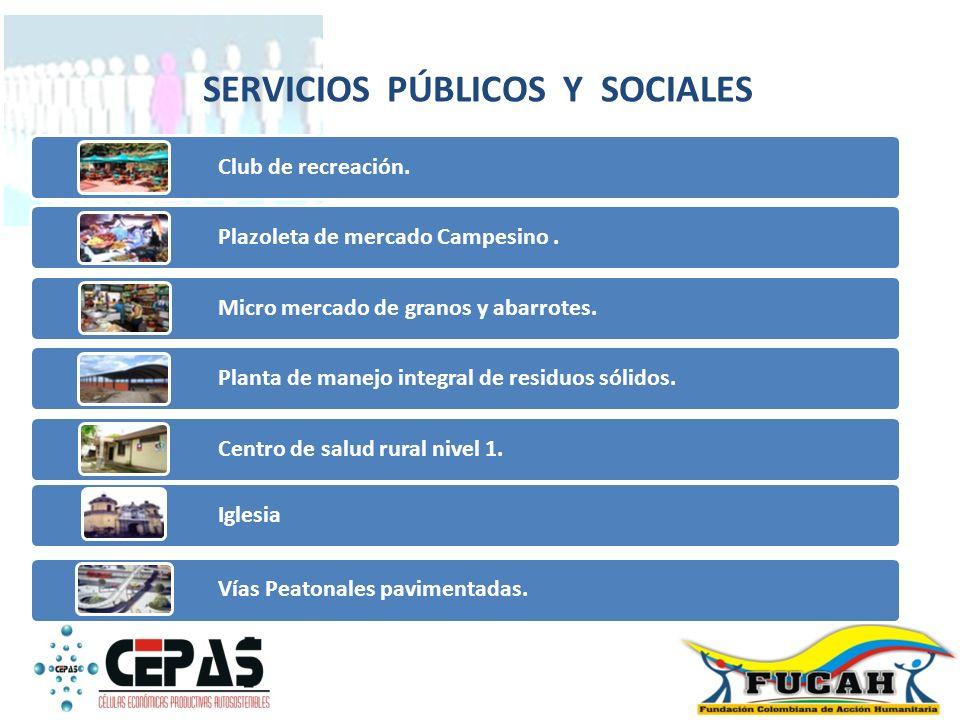 SERVICIOS PÚBLICOS Y SOCIALES