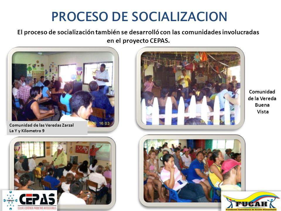 PROCESO DE SOCIALIZACION Comunidad de la Vereda Buena