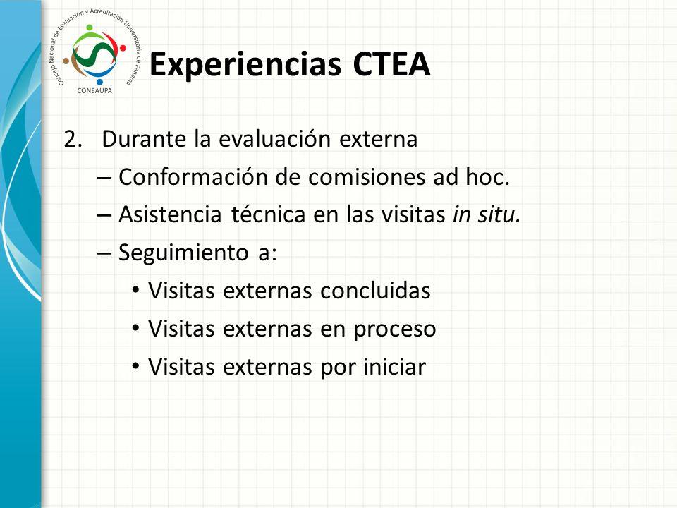 Experiencias CTEA Durante la evaluación externa