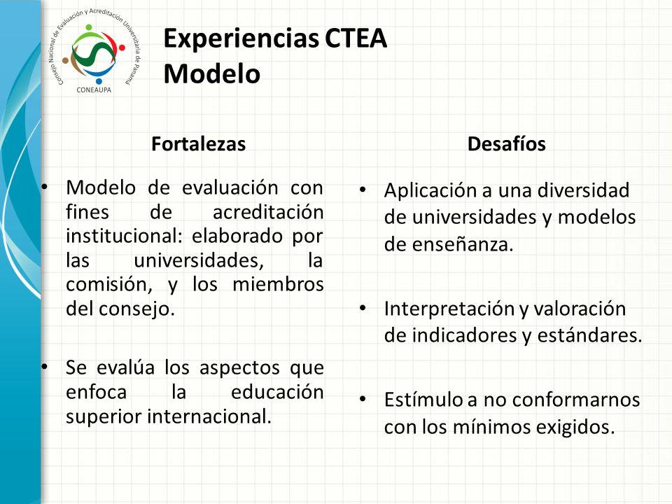 Experiencias CTEA Modelo