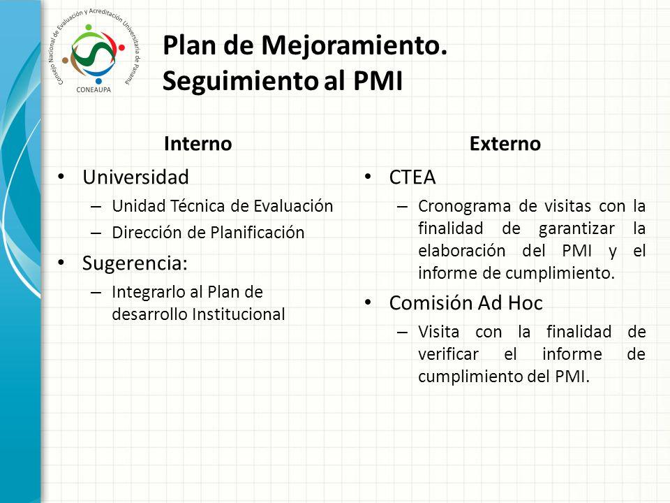 Plan de Mejoramiento. Seguimiento al PMI