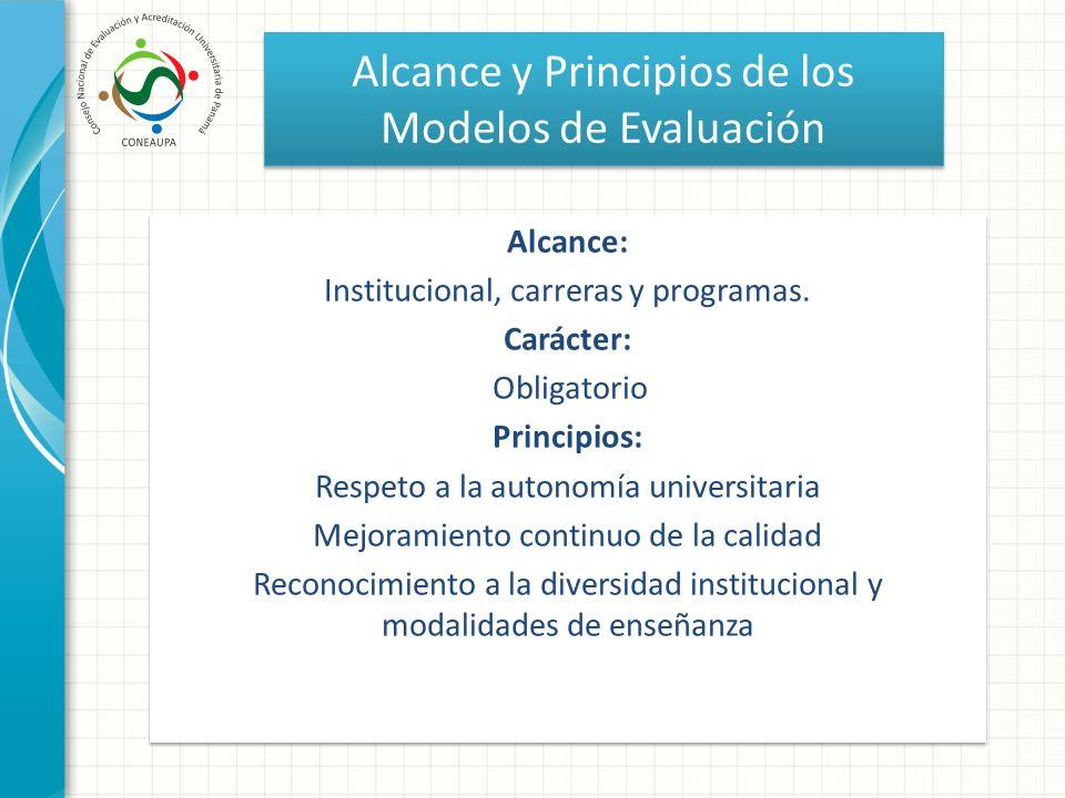 Alcance y Principios de los Modelos de Evaluación
