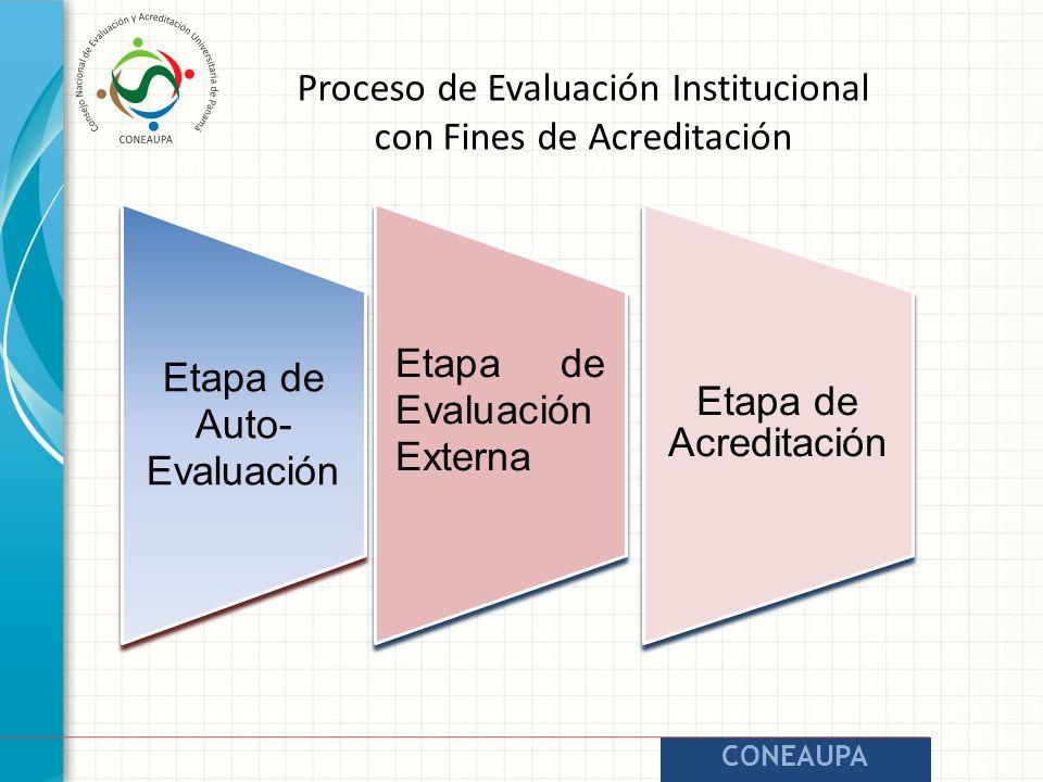 Proceso de Evaluación Institucional con Fines de Acreditación