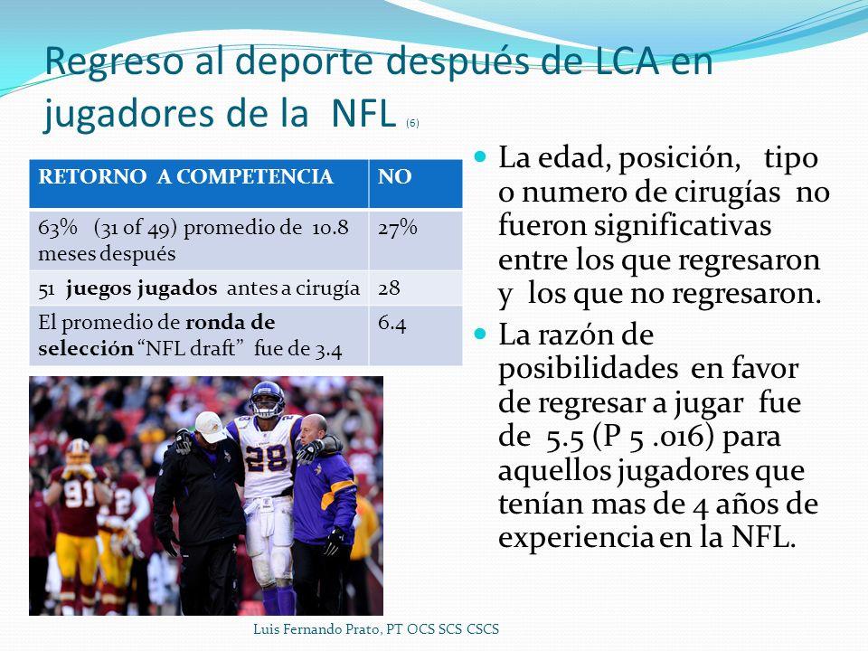 Regreso al deporte después de LCA en jugadores de la NFL (6)