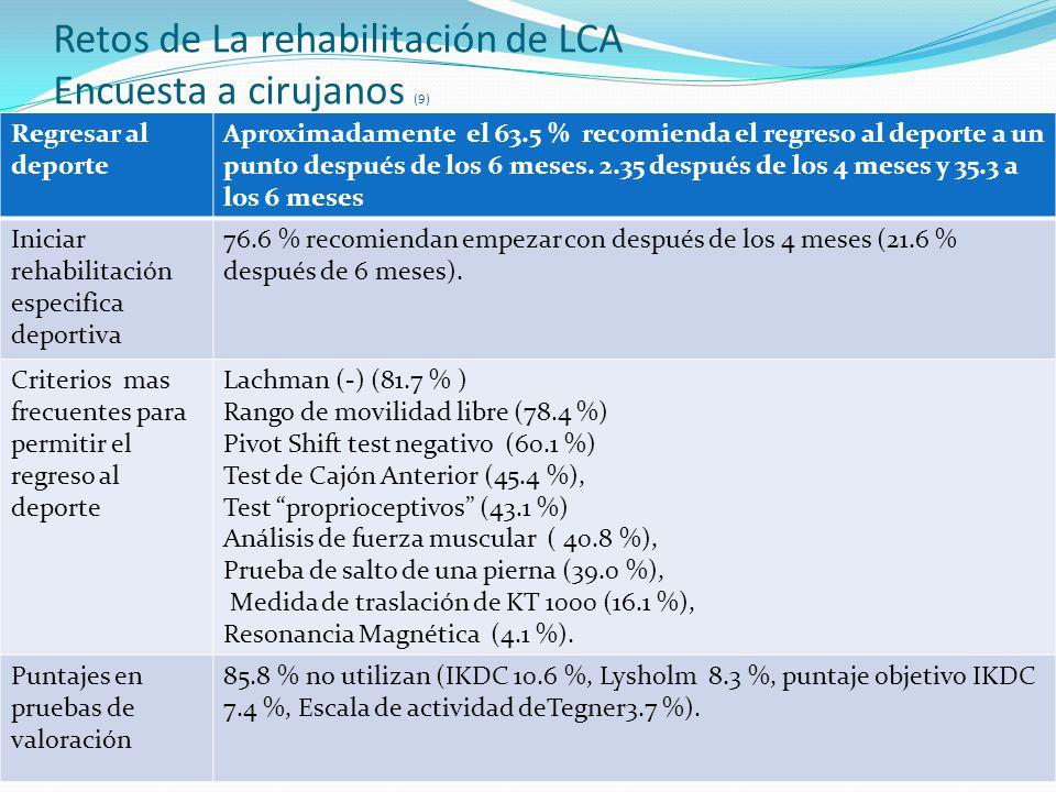 Retos de La rehabilitación de LCA Encuesta a cirujanos (9)