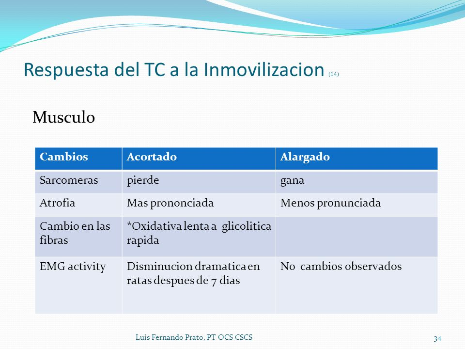Respuesta del TC a la Inmovilizacion (14)