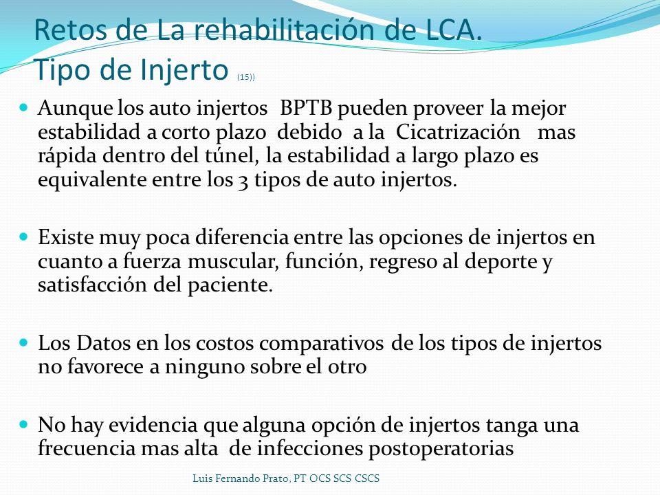 Retos de La rehabilitación de LCA. Tipo de Injerto (15))