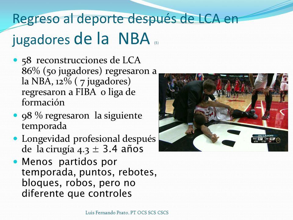 Regreso al deporte después de LCA en jugadores de la NBA (5)