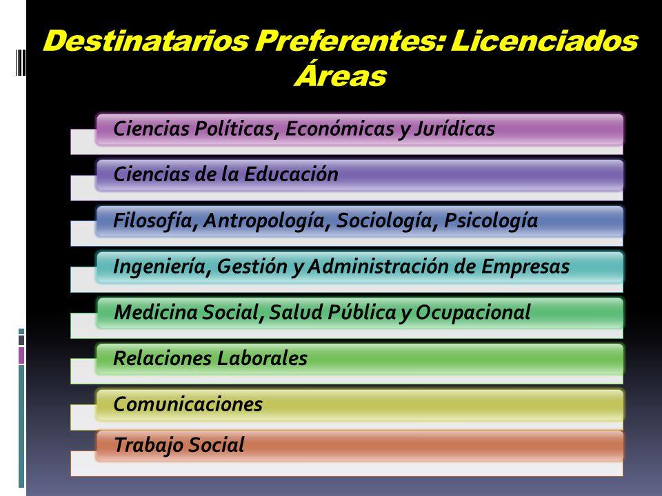 Destinatarios Preferentes: Licenciados Áreas