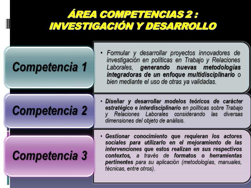 ÁREA COMPETENCIAS 2 : INVESTIGACIÓN Y DESARROLLO