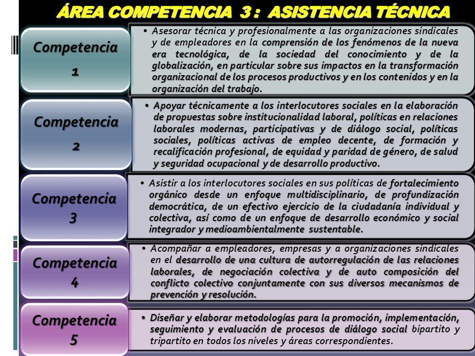 ÁREA COMPETENCIA 3 : ASISTENCIA TÉCNICA