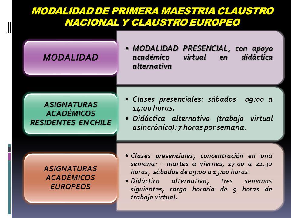 MODALIDAD DE PRIMERA MAESTRIA CLAUSTRO NACIONAL Y CLAUSTRO EUROPEO